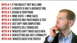 כיצד לבחור אתר אינטרנט לעסק